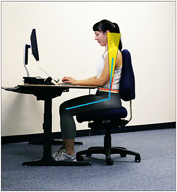 ActivSeating-Ergonomic best posture